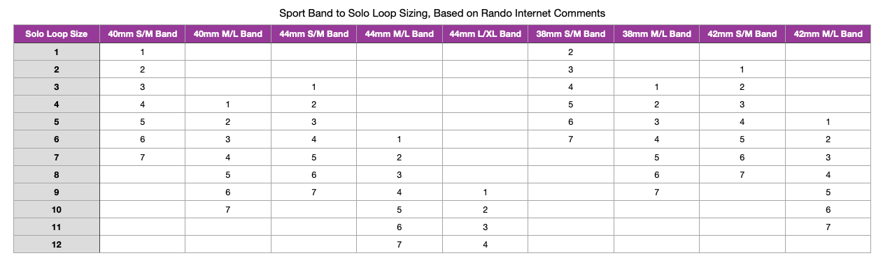 Chart of Solo Loop Size Conversions