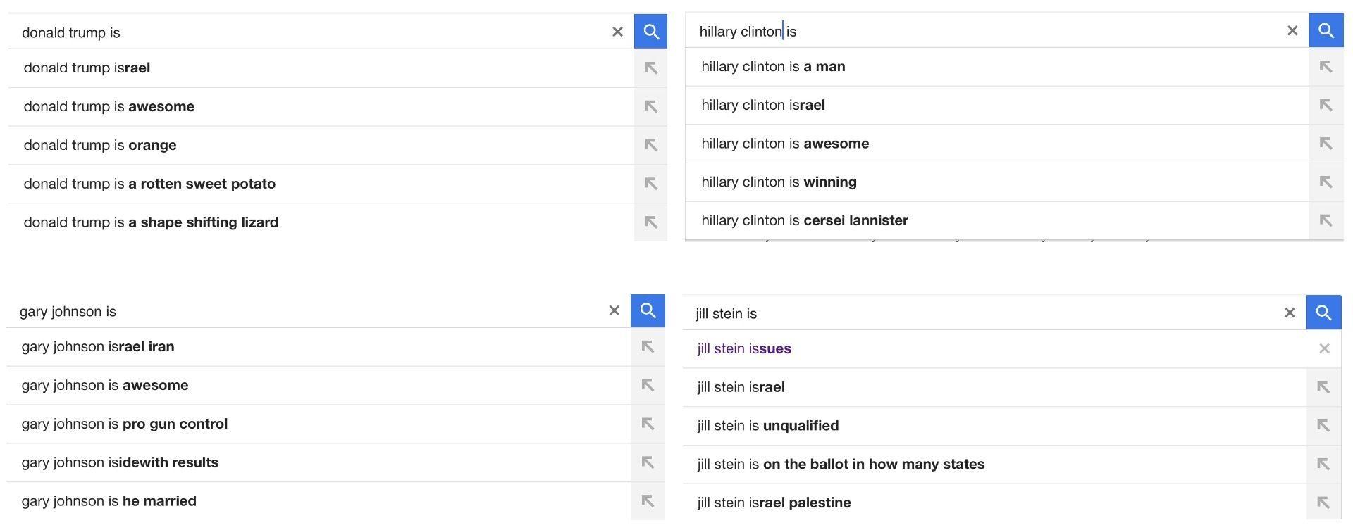 Google Candidates