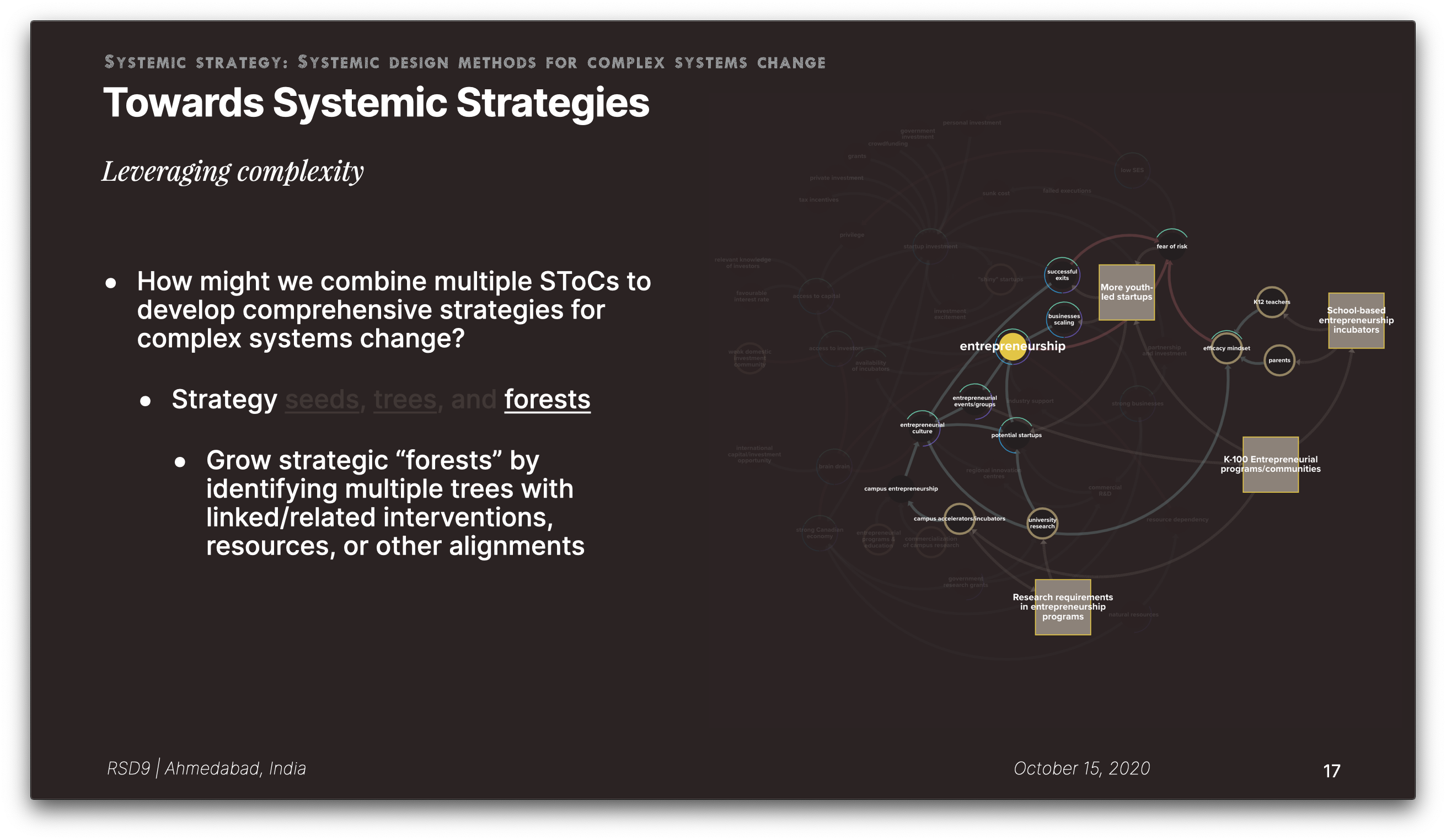 Towards systemic strategies: strategy forests