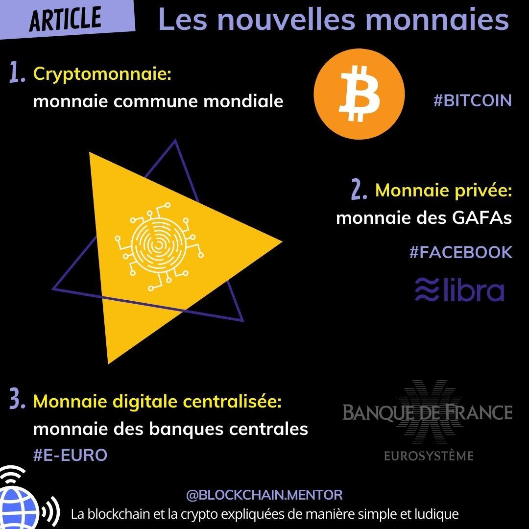 """Cryptomonnaie, monnaie privée numérique , monnaie """"digitale� centralisée par les banques centrales"""