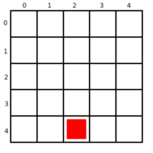 micro:bit coordinate system
