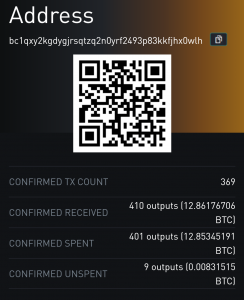 Bitcoin address with funds