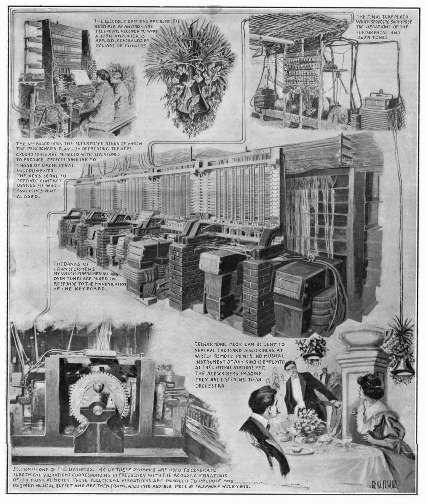 Titelbild Scientific American, Volume 96, Nummer 10, 1907, via archive.org)