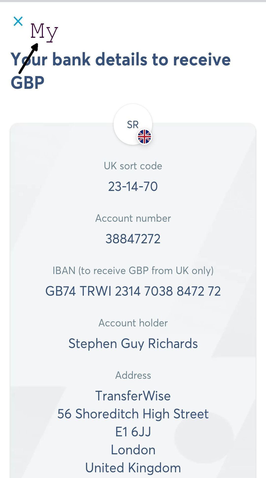 Example GBP