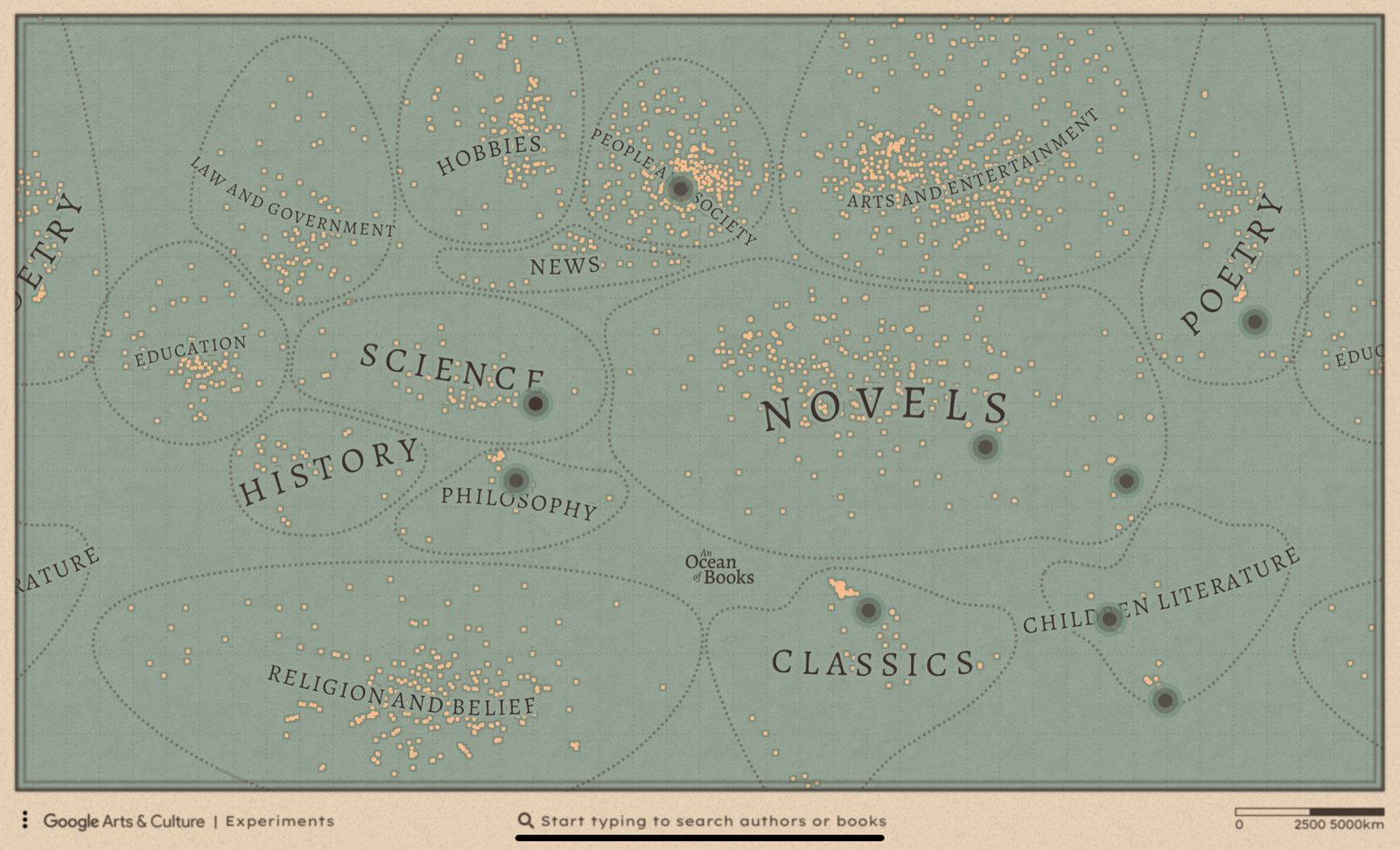 Literature Map