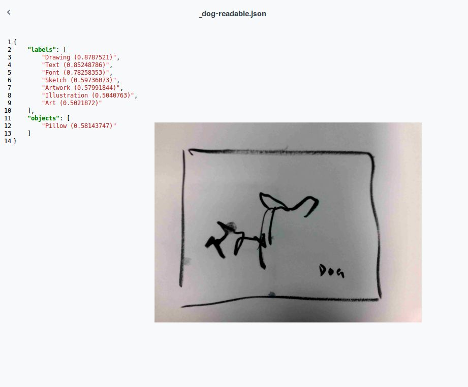Google-API-drawing