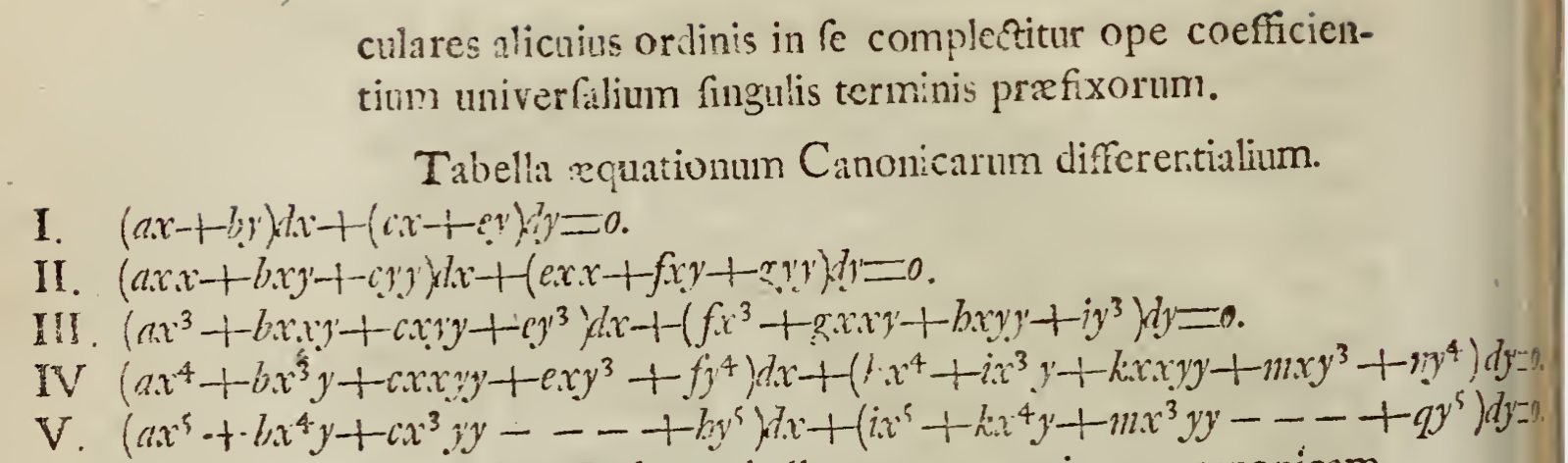 Bernoulli 10_2